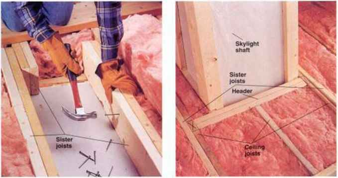 Anatomy Details Home Carpentry Green Building Central