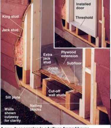 Framing An Exterior Door Opening Home Carpentry