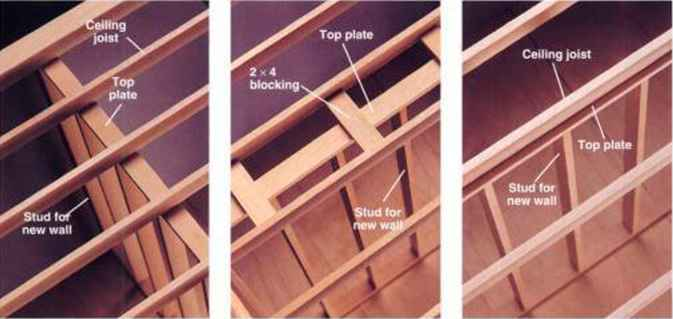 Wall Jacks For Framing building a partition wall - home carpentry - green building central