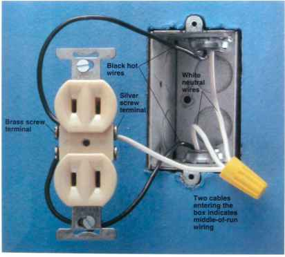 Which Wire Is Hot - Black Or White - Home Wiring