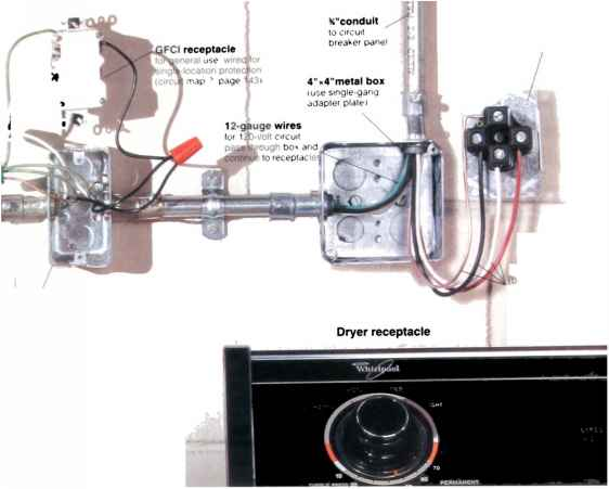 How To Install Electrical Conduit Home Wiring