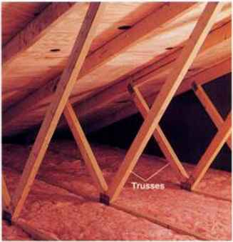 How Install Joists Attic