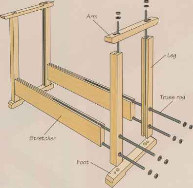 Joinery Fittings