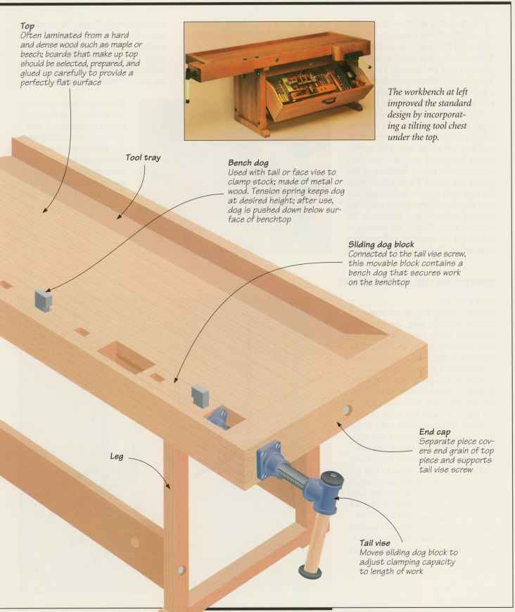 Build Heavy Workbench