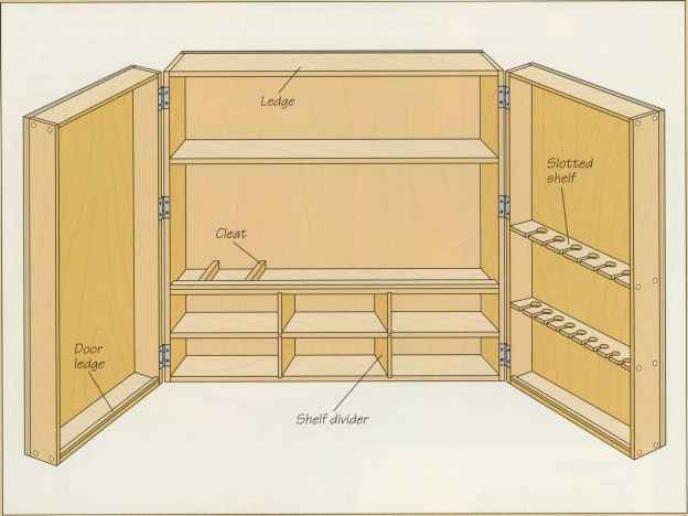 Power Tools For Cabinet Making